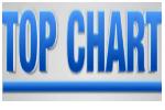Top Charts - AU - Incentive