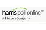 Harris Poll Online - CA - Non Incentive - CPL